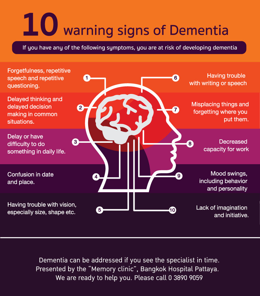 10 Warning Signs Of Dementia. Tv Room Murals. Cool Graffiti Signs Of Stroke. Pelican Signs. Correct Signs Of Stroke. Orange Tree Stickers. Job Seeker Banners. Kx 125 Decals. Business Decals