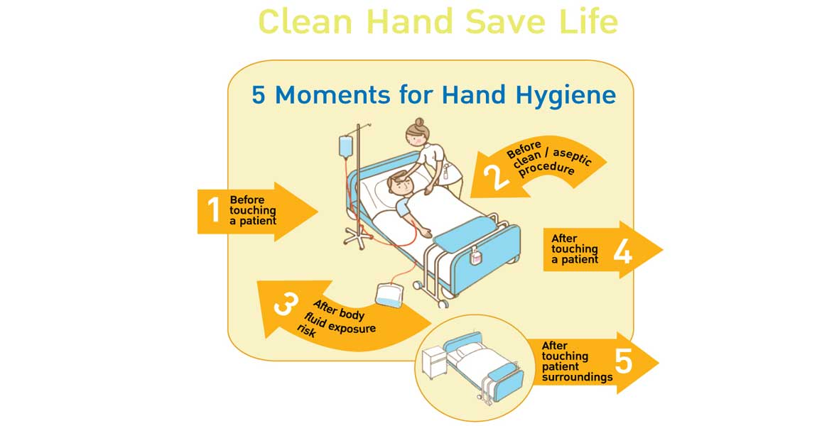 5 moments for hand hygiene pdf