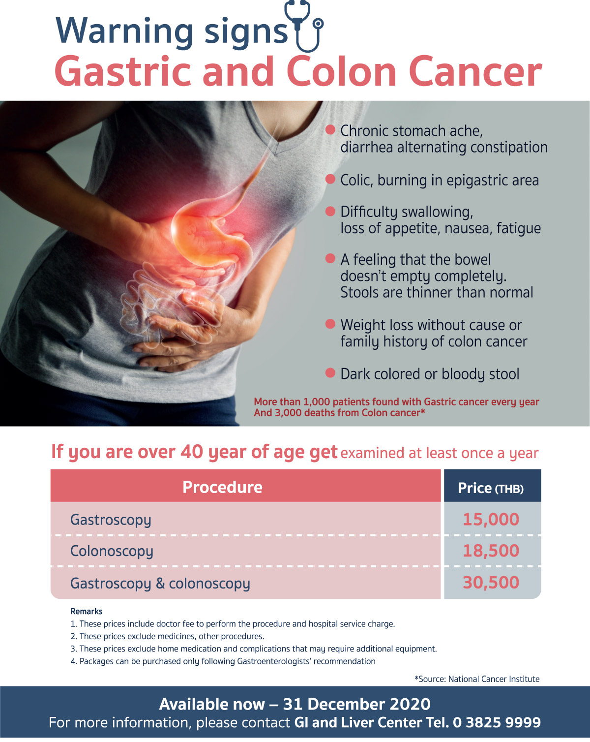 Warning Signs Gastric And Colon Cancer