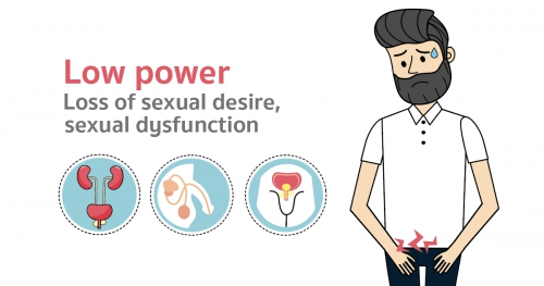 Loss of sexual desire, sexual dysfunction