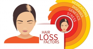 There are 2 main problems from falling hair - thinning hair and baldness